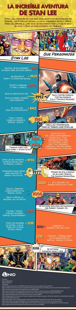 La increíble aventura de Stan Lee - 2 - elfinalde